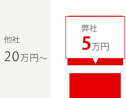 5万円プラン